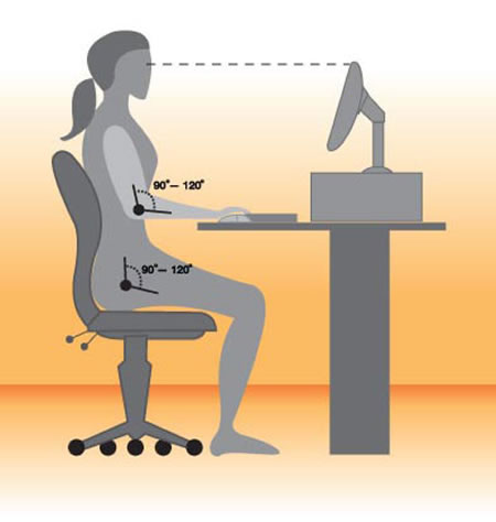 Правилно седење Dali-sedite-pravilno