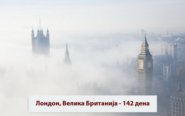 kolku-soncevi-denovi-vo-godinata-ima-niz-gradovite-vo-svetot-06.jpg