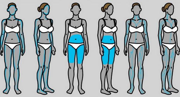 12-znaci-deka-neshto-ne-e-vo-red-so-vashata-tiroidna-zlezda-01.jpg