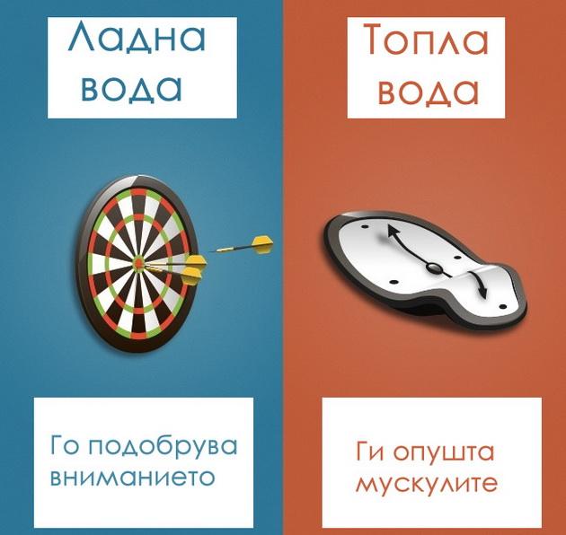 za-sto-pomaga-topliot-a-za-sto-sudeniot-tus-02.jpg