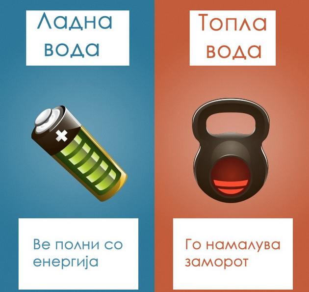 za-sto-pomaga-topliot-a-za-sto-sudeniot-tus-04.jpg