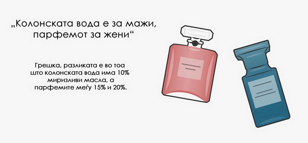 trijte-gi-racete-otkako-ke-stavite-parfem-9-mitovi-za-parfemite-vo-koi-site-veruvame-4.jpg