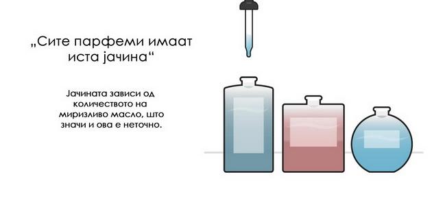trijte-gi-racete-otkako-ke-stavite-parfem-9-mitovi-za-parfemite-vo-koi-site-veruvame-6.jpg