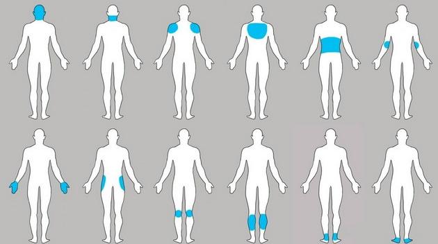 12 сигнали кои ни ги испраќа телото  а укажуваат на емоционални проблеми