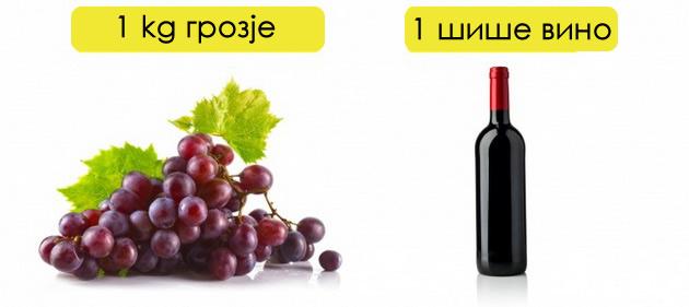 najdobroto-vino-na-svet-chini-5-evra-fakti-za-vinoto-koi-treba-da-gi-znaete-06.jpg