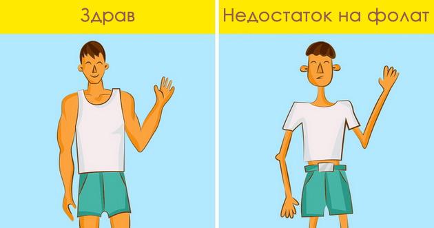 zdravstveni-problemi-koi-mozhe-da-se-reshat-ako-ne-gi-ignorirate-znacite-na-teloto-06.jpg
