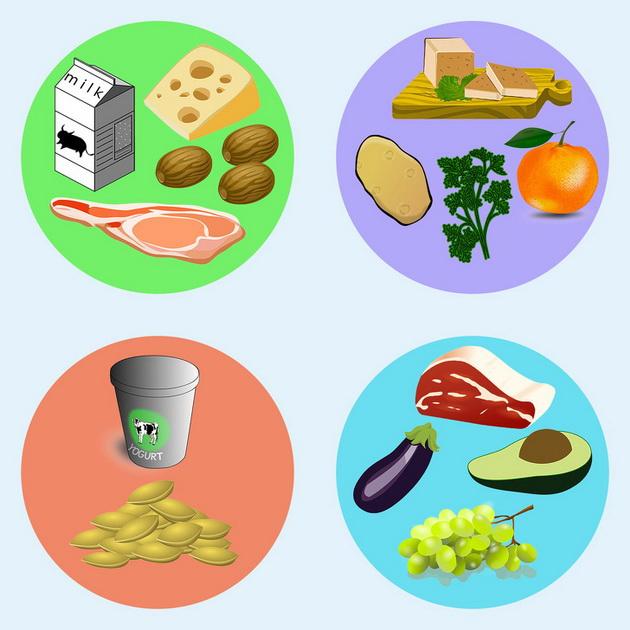 dieta-so-koja-kje-se-oslobodite-od-zavisnosta-kon-blago-pechiva-i-hrana-shtetna-za-zdravjeto-10.jpg