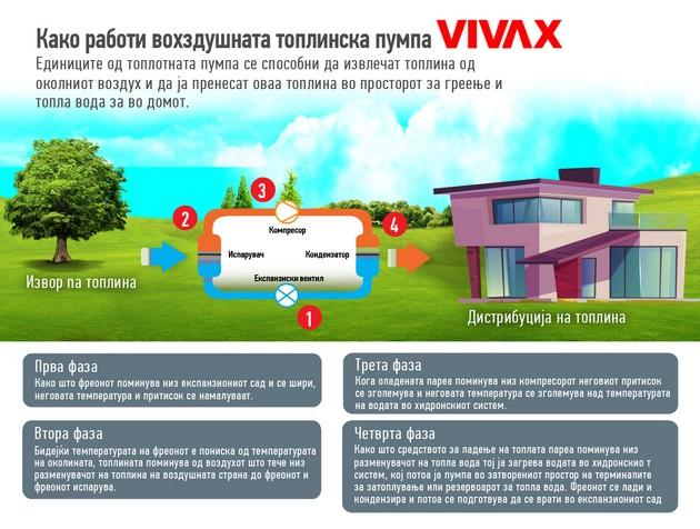 vivax-toplinski-pumpi-reshenie-za-idealna-temperatura-vo-domot-vo-tekot-na-celata-godina-02.jpg