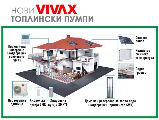 vivax-toplinski-pumpi-reshenie-za-idealna-temperatura-vo-domot-vo-tekot-na-celata-godina-03.jpg