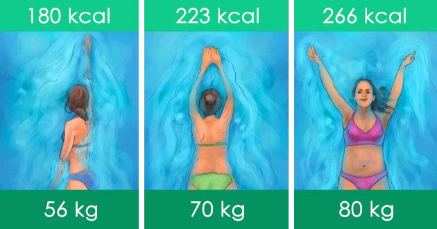 kolku-kalorii-kje-sogorite-so-polovina-chas-trchanje-i-ushte-11-drugi-sportovi-01.jpg