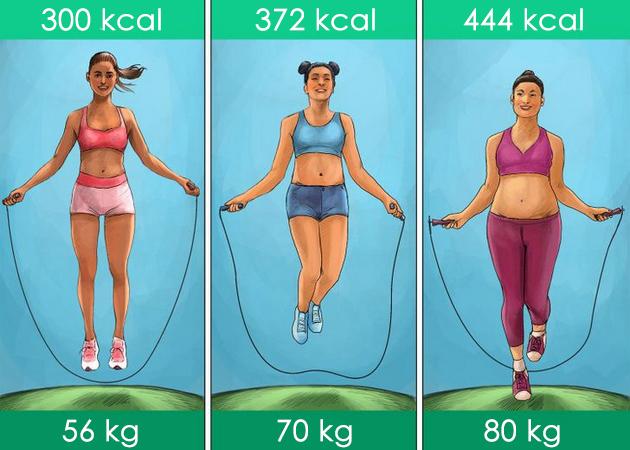kolku-kalorii-kje-sogorite-so-polovina-chas-trchanje-i-ushte-11-drugi-sportovi-02.jpg