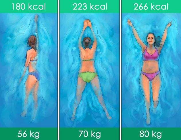 kolku-kalorii-kje-sogorite-so-polovina-chas-trchanje-i-ushte-11-drugi-sportovi-03.jpg