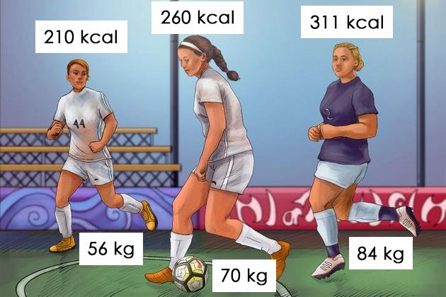 kolku-kalorii-kje-sogorite-so-polovina-chas-trchanje-i-ushte-11-drugi-sportovi-05.jpg