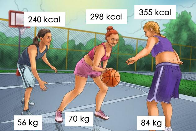 kolku-kalorii-kje-sogorite-so-polovina-chas-trchanje-i-ushte-11-drugi-sportovi-06.jpg