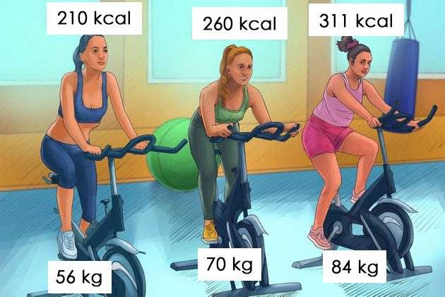 kolku-kalorii-kje-sogorite-so-polovina-chas-trchanje-i-ushte-11-drugi-sportovi-07.jpg