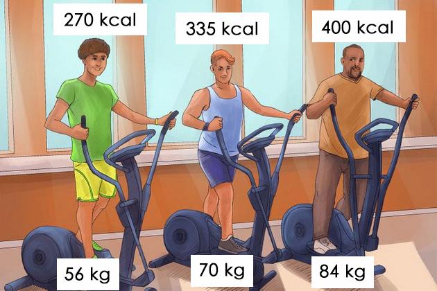 kolku-kalorii-kje-sogorite-so-polovina-chas-trchanje-i-ushte-11-drugi-sportovi-09.jpg