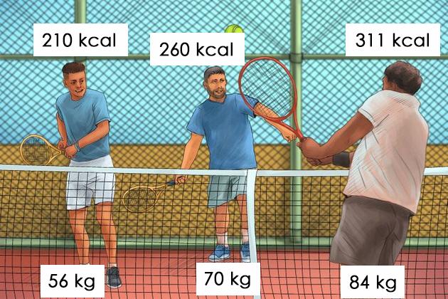 kolku-kalorii-kje-sogorite-so-polovina-chas-trchanje-i-ushte-11-drugi-sportovi-10.jpg